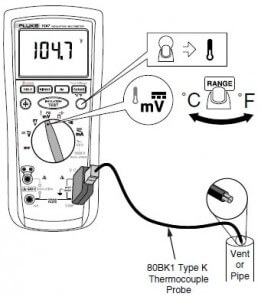 Measurement set up of Temperature with Fluke 1587 multimeter