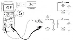 Measurement set-up of Ac & Dc current with Fluke 1587 multimeter