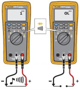 3000FC fluke wireless multimeter continuity test set-up