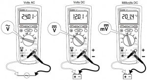 Measurement set-up of Ac & Dc voltage with Fluke 1587 multimeter