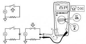 Measurement set-up of Ac & dc current