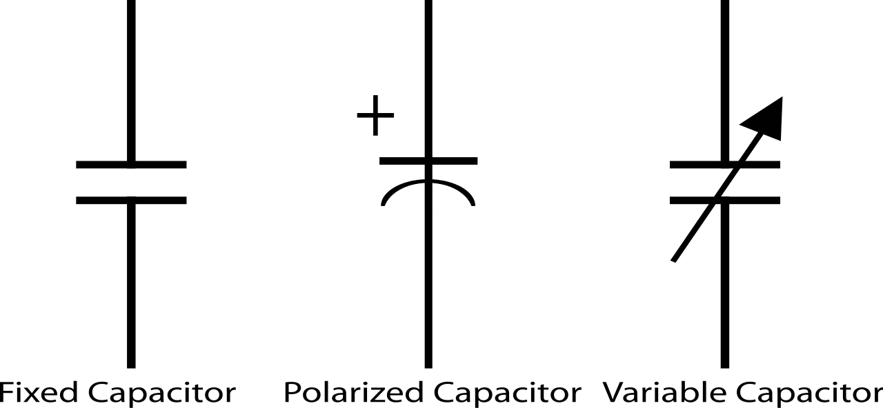 Wiring Diagram Capacitor Symbol : All about capacitor markings symbols analyse a meter