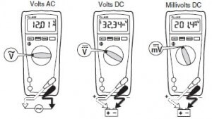 Measurement set-up of Ac & dc voltage