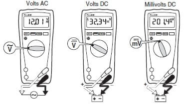 Basiccircuit besides Wiring Harness Clip together with Ohiosemitronics wordpress moreover 5 Stabilized Power Supply Circuit additionally Calculate Stray Inductance. on ac current meter