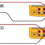 Measurement set up of electrical parameters with Fluke 754 calibrator