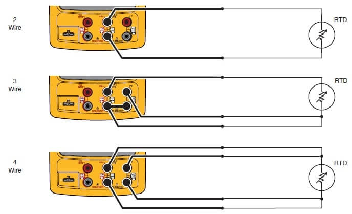 fluke 754 process calibrator measure mode 4 Wire Rtd Wiring To 3 Wire measurement set up of temperature using rtd with fluke 754 calibrator 4 wire rtd wiring to 3 wire input