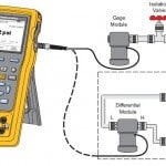 Measurement set up of pressure with Fluke 754 calibrator