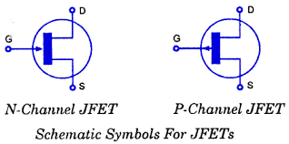 JFET channels jfet and mosfet difference comparison analyse a meter