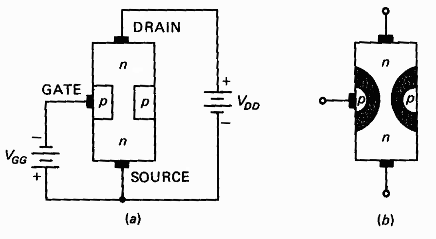 jfet operation and characteristics  guide circuit diagram fet circuit diagram fet