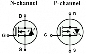 Mosfet channels image