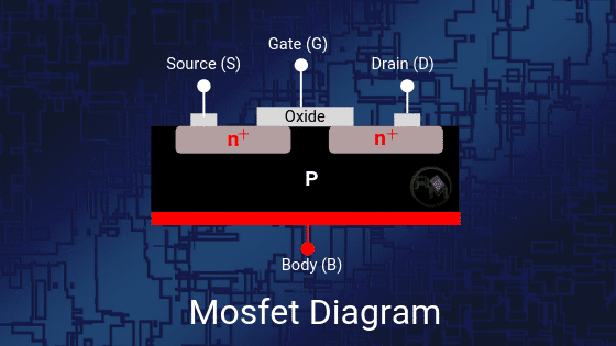 mosfet diagram
