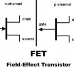 fet channels image