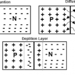 formation of pn junction image