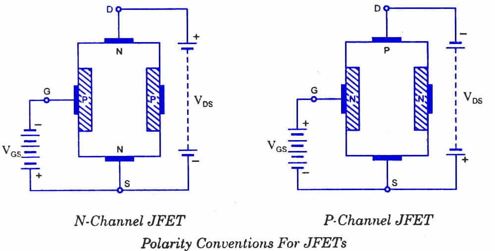 Jfet And Mosfet Difference Comparison Analyse A Meter