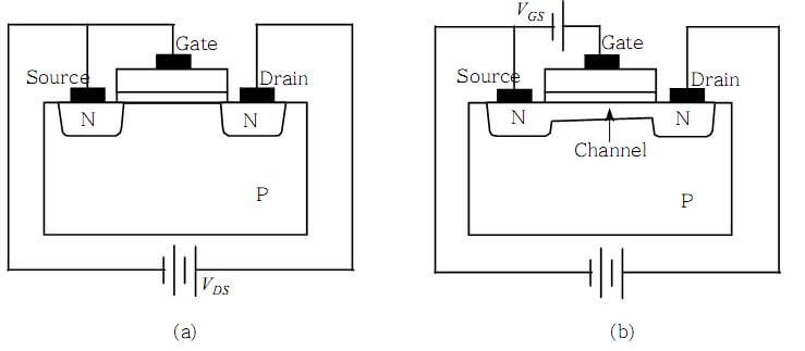 Metal oxide semiconductor FET image