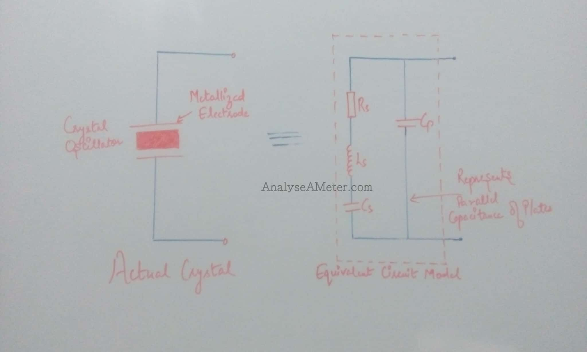 Crystal Oscillator     Circuit    and Design  Description