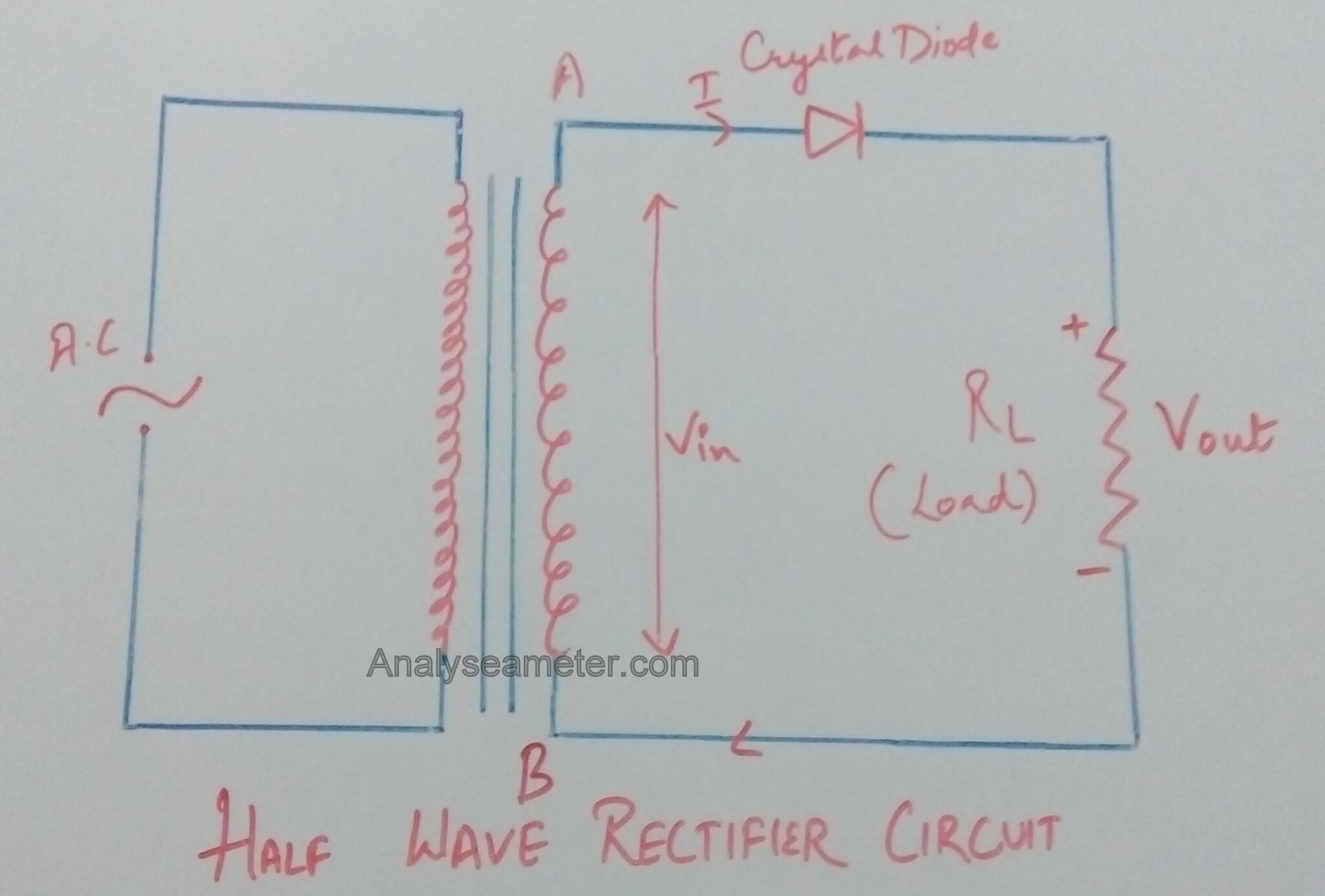 Half Wave Rectifier Circuit Working Analyse A Meter Full With Averaging Filter Pictures Image
