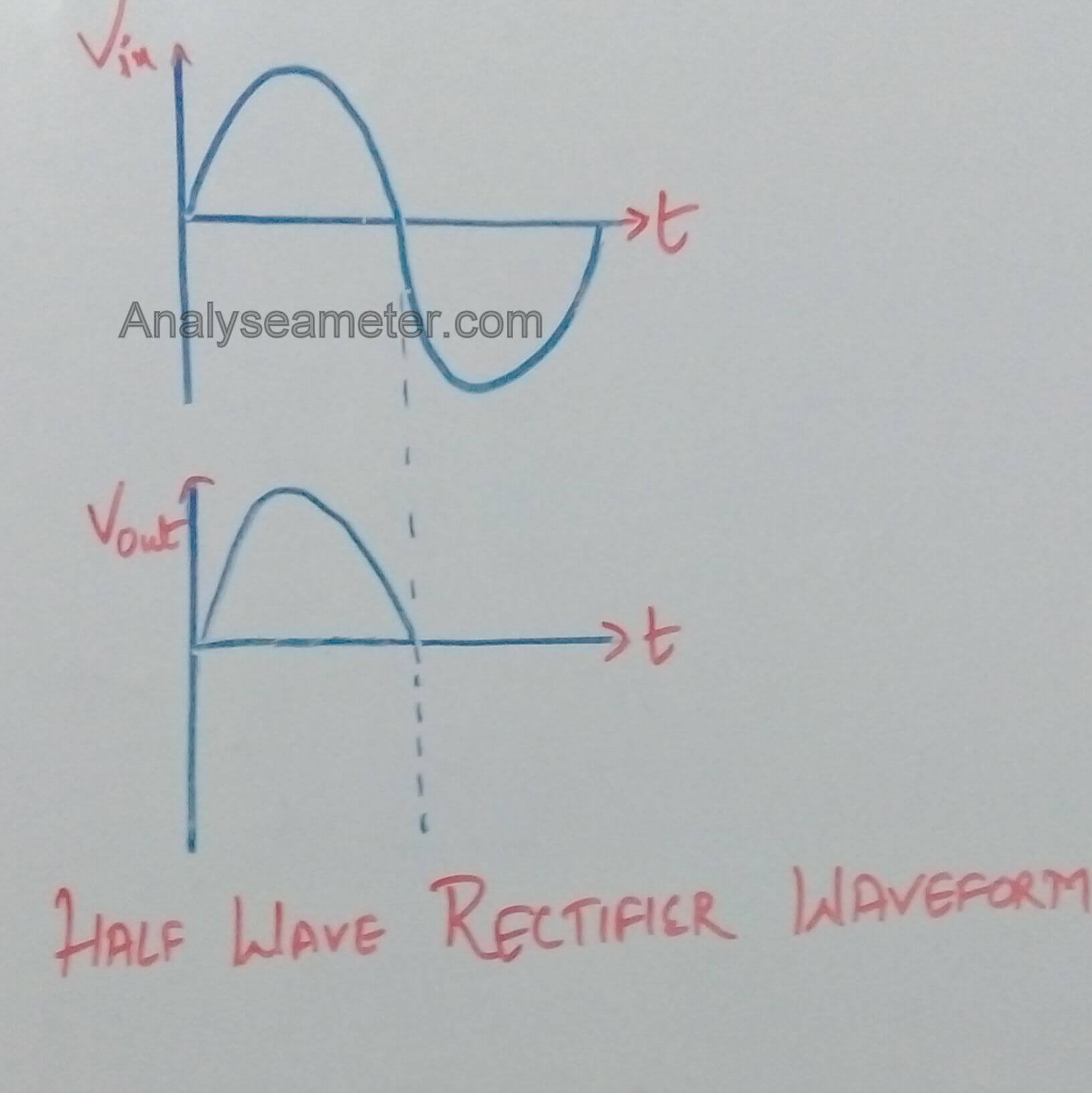 full wave rectifier theory pdf