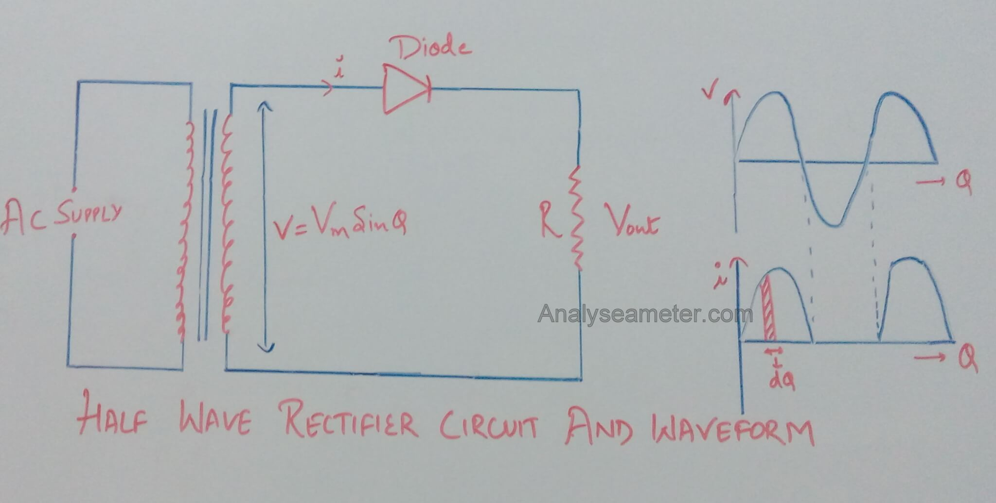 Efficiency Equation Of Half Wave Rectifier Analyse A Meter Full Connection Diagram Circuit Image