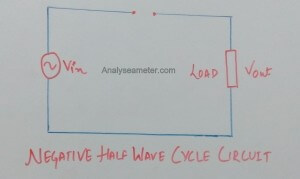Negative Half wave cycle circuit image