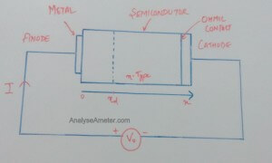 Schottky diode construction image