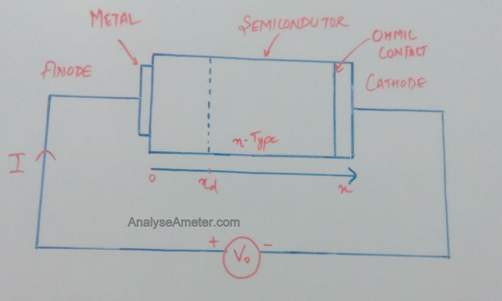 Schottky Diode Symbol Working Guide Analyse A Meter Wiring Diagram Construction Image