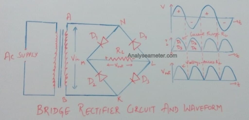 Bridge Rectifier circuit image