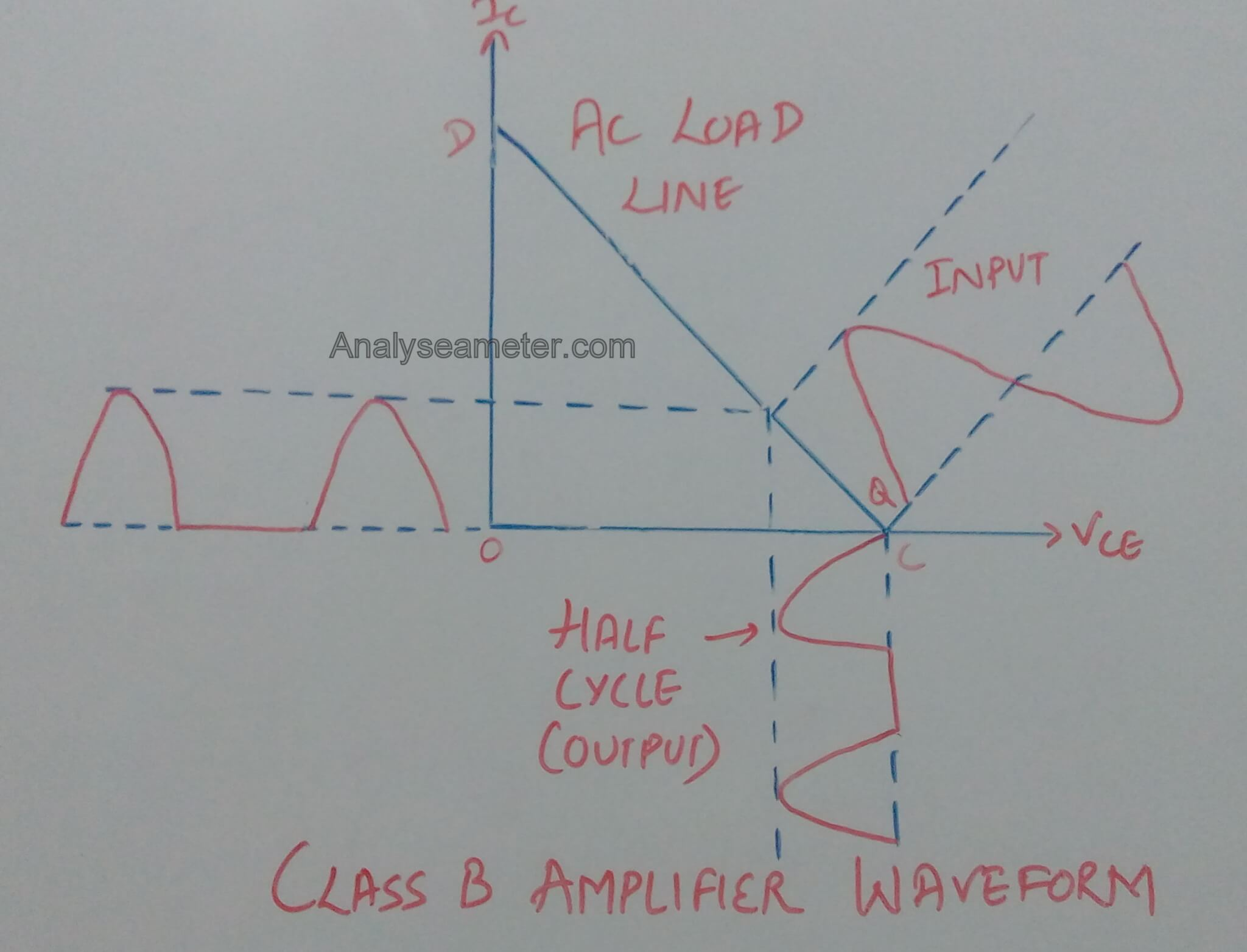 Power amplifiers image