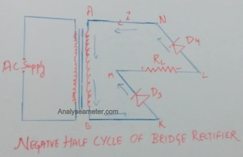Negative half cycle of bridge rectifier image