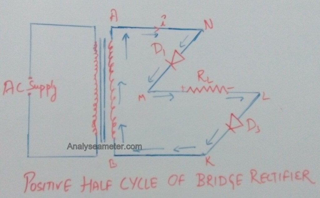 Positive half cycle of bridge rectifier image