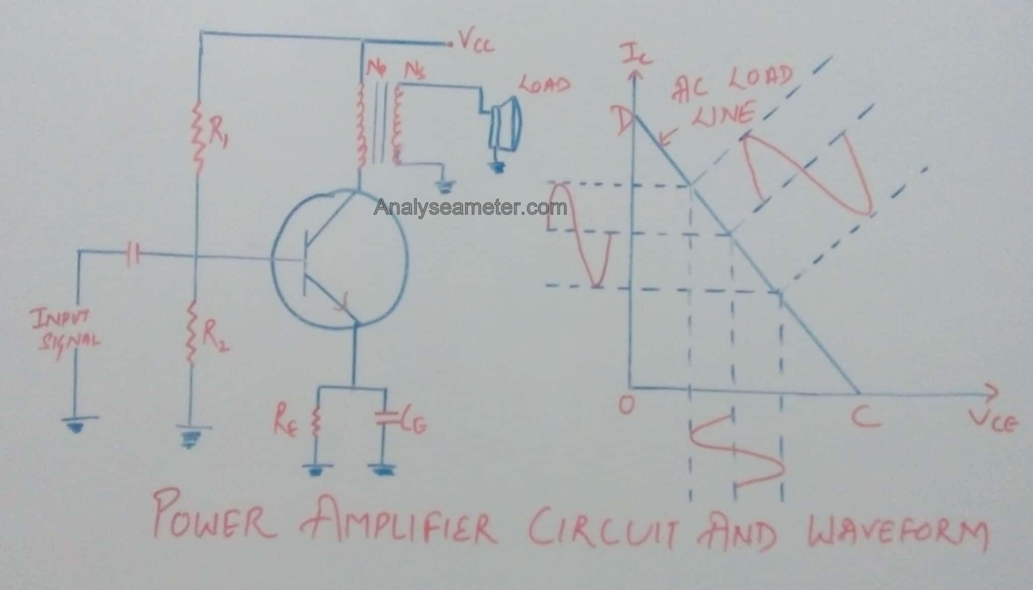 Class A Power Amplifier Theory Efficiency Calculation Equation Mosfet Circuit Diagrams Image