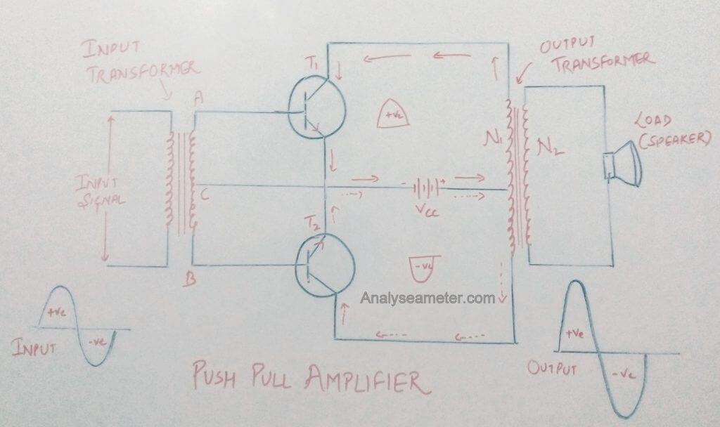 Push-pull amplifier circuit image