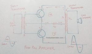 Push pull amplifier circuit image
