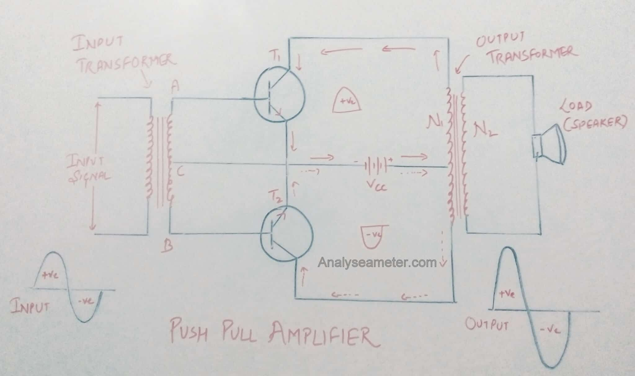 All About Push Pull Amplifier Definition Circuit Diagram And Understand Dc Operation Explanation